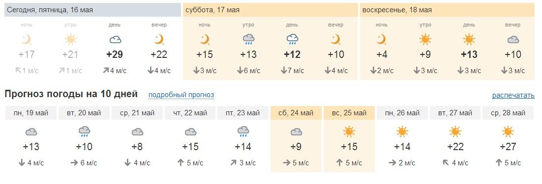 сожалению, термобелье погода в подольске на сегодня подробно том случае, когда