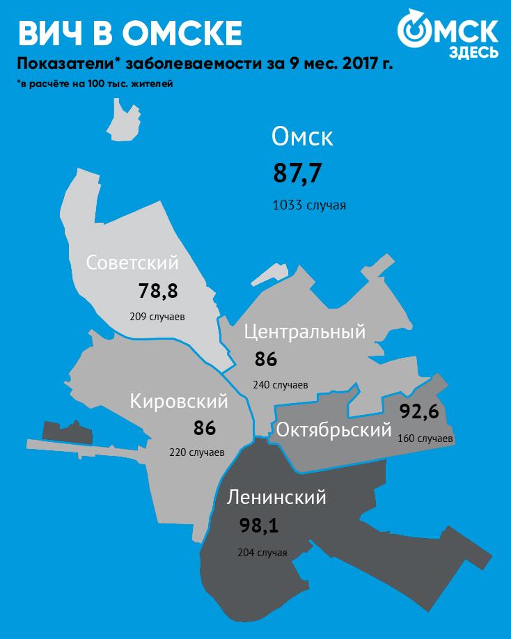 карта города омска по районам