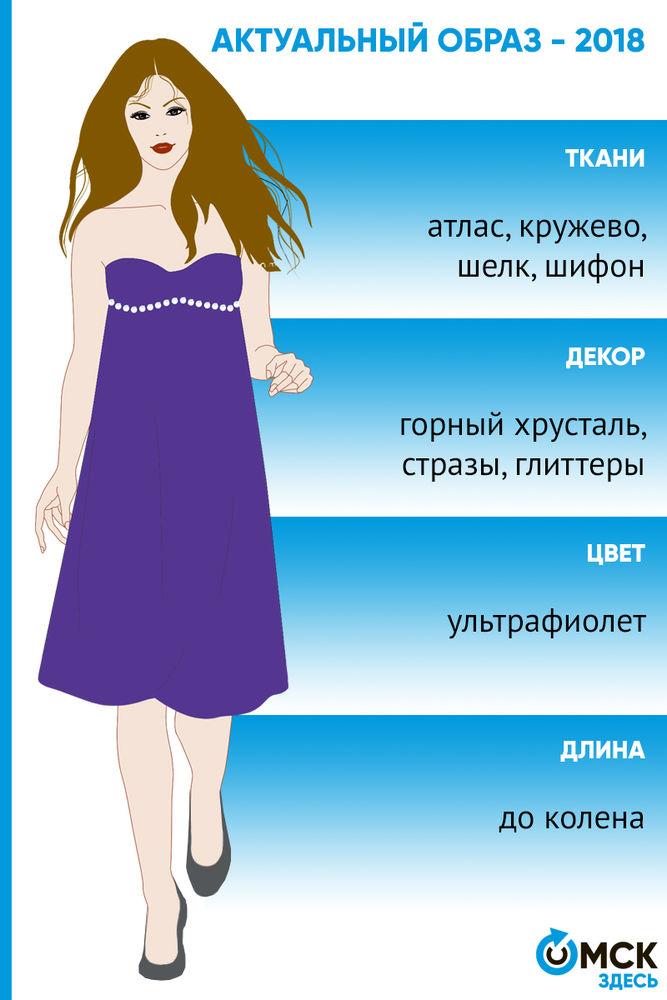 Где В Омске Можно Купить Платья